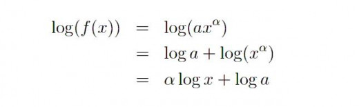 In a diagram wiht  logarithmic scale, graph of an exponentional function is a line.