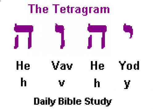 Hebrew is read from right to left unlike English which is read from left to right.