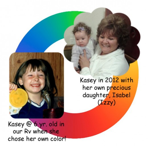 Kasey is my second eldest grandchild, with a sister 6 years older; Izzy is my youngest great grandchild, with cousins in their upper teens.  Where does time go?