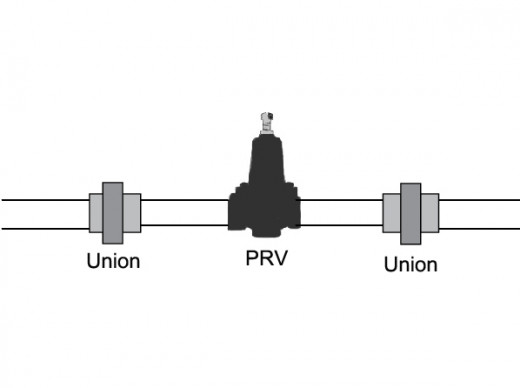 Suggested installation method for threaded pipes. Each of the pipes on each side of the PRV and the unions are threaded nipples.  The nut on top of the PRV is used for adjusting the outlet water pressure.