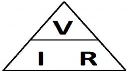 Ohm´s Law Triangle