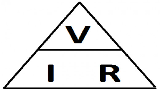 Ohm´s Law Triangle