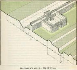 Cross-section of Hadrian's Wall with ditch and rampart works, the first large-scale civil engineering works on British soil not counting the Britons' own hill strongholds (such as the Cadbury site)