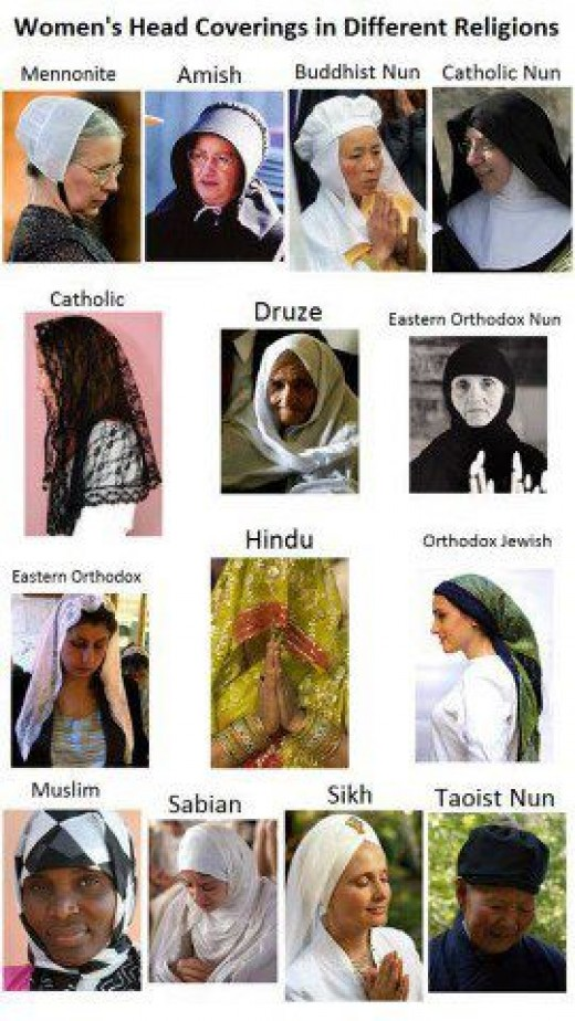 Women from around world with sacred head coverings.