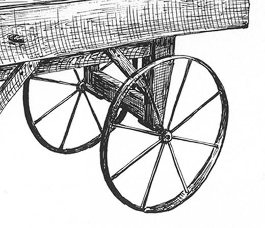 Metal spoke wheels hardware and plans