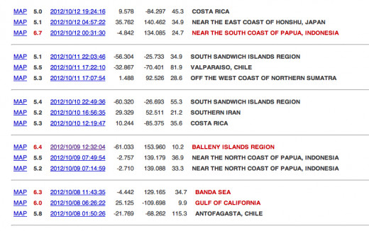 As the large earthquakes globally become to numerous I may just do screen captures of the ones over 6.0 on the richter scale.