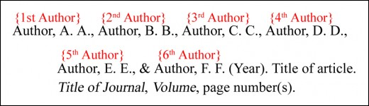 A JOURNAL ARTICLE WITH SIX AUTHORS - BASIC FORMAT WITH COMMENTS