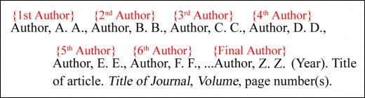 A JOURNAL ARTICLE WITH MORE THAN SIX AUTHORS -  BASIC FORMAT WITH COMMENTS