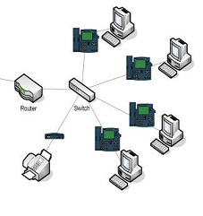 Configuring VoIP Correctly