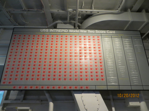 A chart showing the number of planes shot down (on the left) and the number of ships 'wounded' or shot down (on the right)