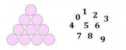 Can you label all the circles with the digits 0 through 9 so that