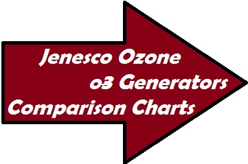 Jenesco offers a broad range of ozone generator solutions that allow you to clean a room or a large building.