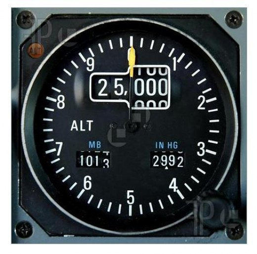 The altimeter converts the barometric pressure into an altimeter, showing the planes altitude in feet above sea level.