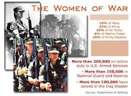 Females in Combat