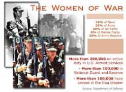Military Gender Discrimination