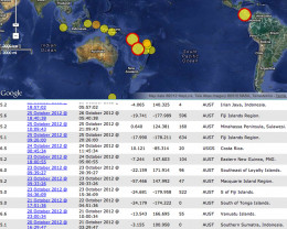 Notice all of the earthquakes ringing the Land Down Under in the last week and yet none of this is mentioned with the recent extreme weather, coincidence?