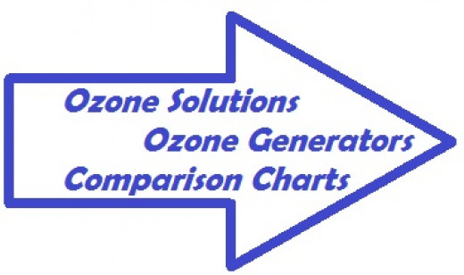 Ozone Solutions offers one of the broadest range selection of ozone generators