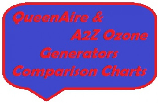 QueenAire and A2Z Ozone offer ozone generator solutions for addressing mold and other odor, VOC, and bacteria issues.