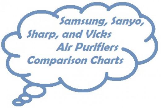 These charts compare Samsung, Sanyo, Sharp, and Vicks Air Purifiers