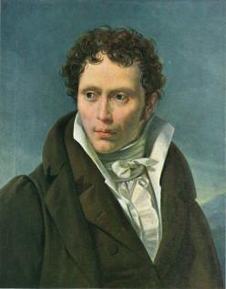 Schopenhauer's Concept of The Will