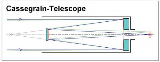 Cassegrain Telescope