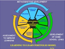 Application of Learning to Learn in an Elementary School Classroom Setting