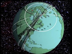 A graphic representation of how the planet's wobble occurs.