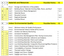 The LEED Scoresheet idenifies potential credits.