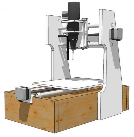 CNC Machine for high volume jobs