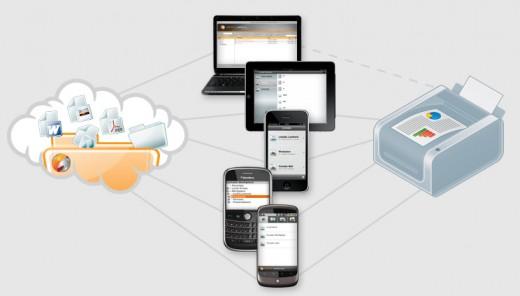 cloud printing basics
