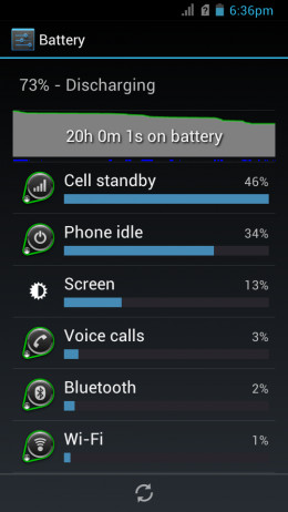 73% left after 20 hours of usage