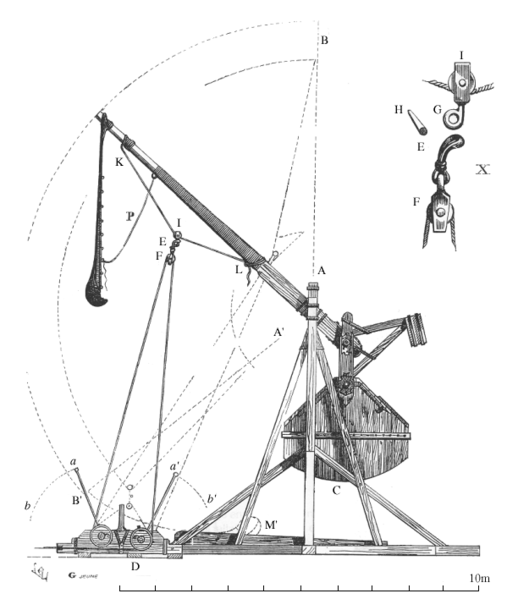 An illustration highlighting how the Mongol trebuchets worked.