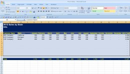 Highlight data that you want to include in your Pivot Table