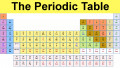 Trends And The Periodic Table