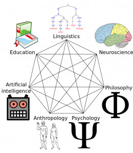 Cognitive science uses a whole variety of fields to try and understand the brain as a computer and not something so special that it cannot be fully understood.