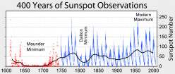 Data Shows Tangible Link Between Sunspot Activity and Destructive Earthquakes