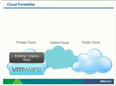 Hybrid cloud environment.