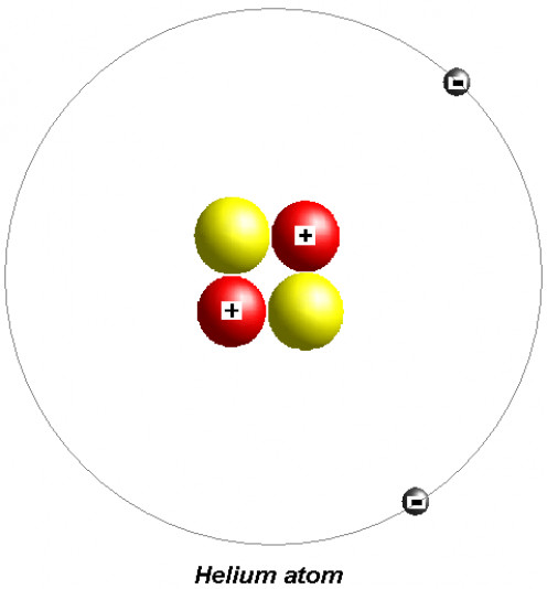 Helium 4 isotope has two neutrons and two protons in its nucleus.   The outer ring, or valence, contains two electrons.