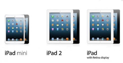 iPad Generations