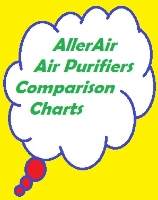 AllerAir offers one of the most comprehensive and high quality filtration air purifier product lines in the marketplace today.