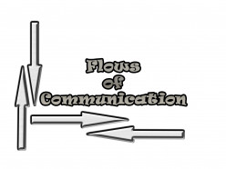 Flows of Communication
