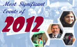Most Important Events of 2012