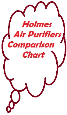 Holmes Air Purifiers use HEPA filtration to clean the air.