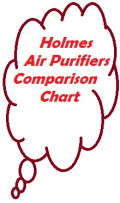 Holmes Air Purifiers Comparison Charts