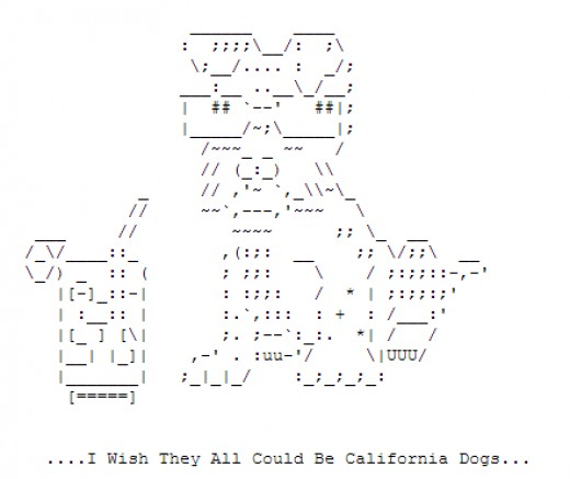 One Line Ascii Art Dog : Dog ascii art related keywords long tail