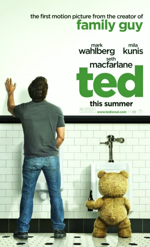 Theatrical poster for Ted (2012)