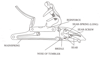 Image of the inside of a lock on a flintlock rifle