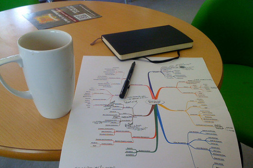 Mind mapping is a useful tool to generate ideas about a project that you're working on. They can be as big or as small as you like.