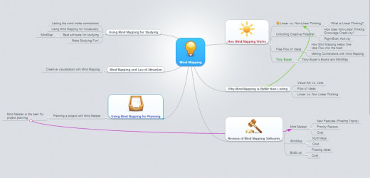 Mind Mapping can be quite simple, at least when you're first getting started. I'll walk you through mind-map creation in just a moment!