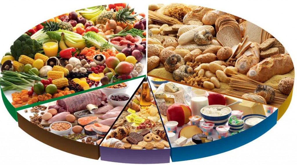 What Is A Balanced Diet? Definition, Tips And Guide | HubPages